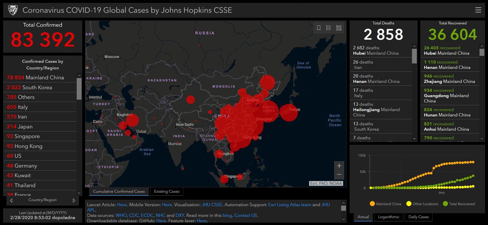 Mapa Koronaviru Kolik Lidi Zemrelo Kolik Se Jich Vylecilo A Kde