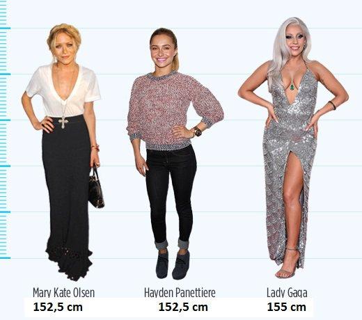 women-height-celebs-shortest Foto: