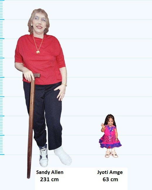 women-height-in-the-world Foto: