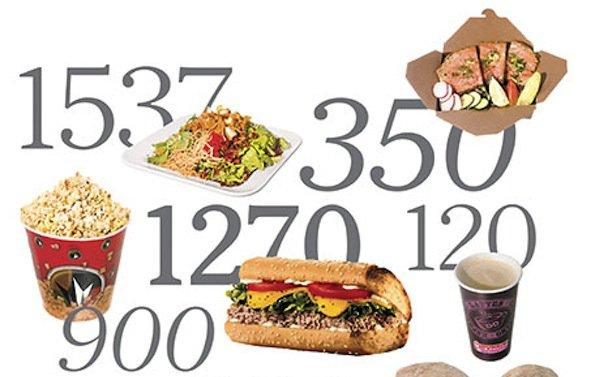 Spočítat, kolik jste toho snědli, není jen tak Foto: