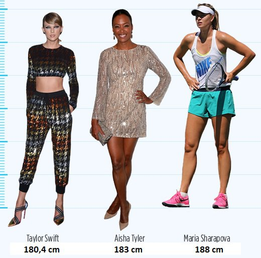 women-height-celebs-tallest Foto: