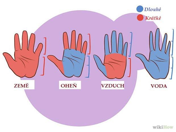 wikihow.com Foto: