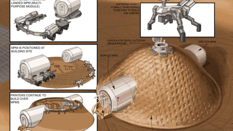 5 nejlepších vynálezů pro MARS - Obrázek 2