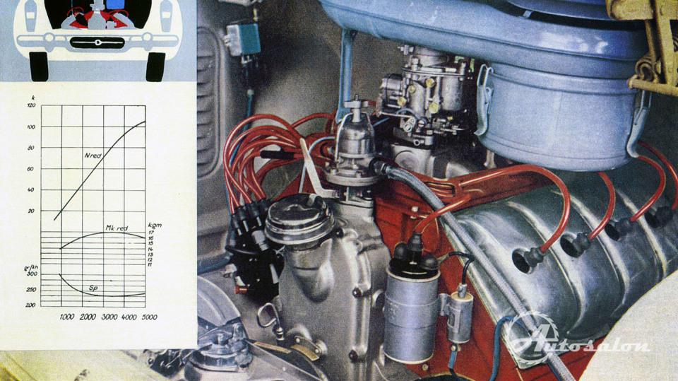 Tatra 603 2
