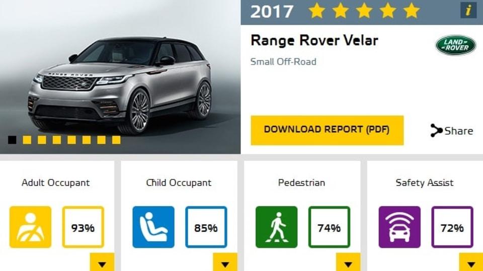 Range Rover Velar Euro NCAP 7