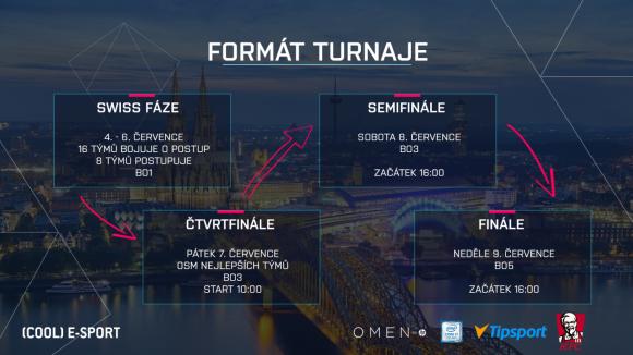 ESL One Cologne 2017 - Turnaj 1