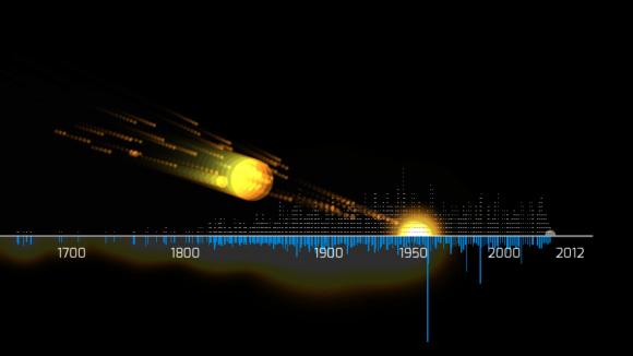 Animace meteoritů