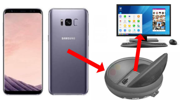 Dokovací stanice DeX má povýšit Samsung Galaxy S8 na počítač.