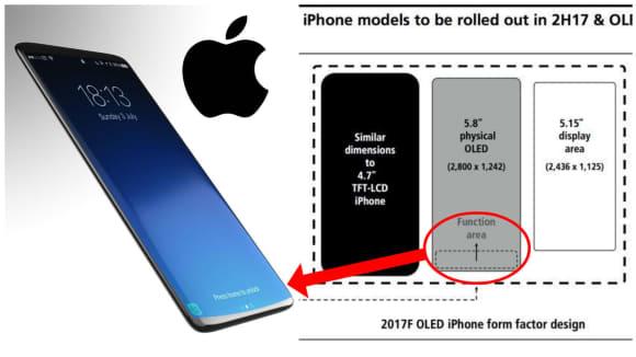 Tlačítko HOME vystřídá v novém iPhonu funkční oblast na spodní straně displeje