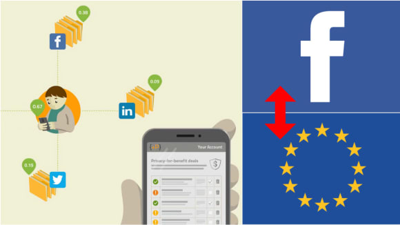 Ochranu na Facebooku pohlídá Evropská unie
