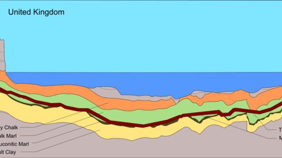Geologický profil podloží pod kanálem La Manche