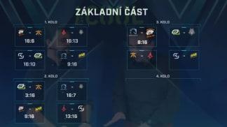 12. epizoda - G2 Esports vs OpTic Gaming