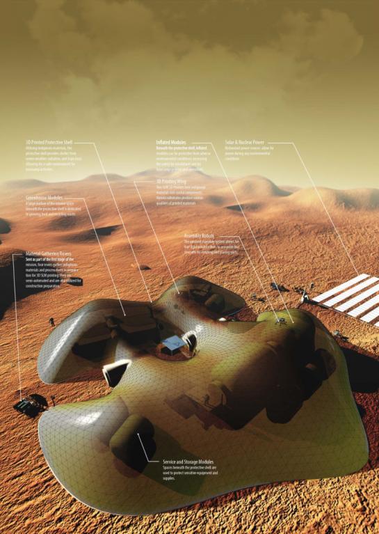 5 nejlepších vynálezů pro MARS - Obrázek 1