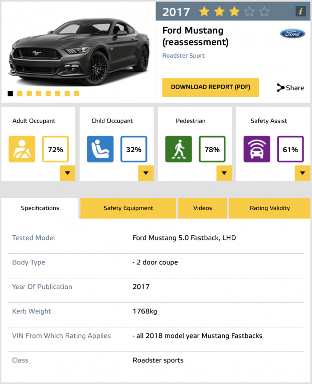 Ford Mustang Euro NCAP 5