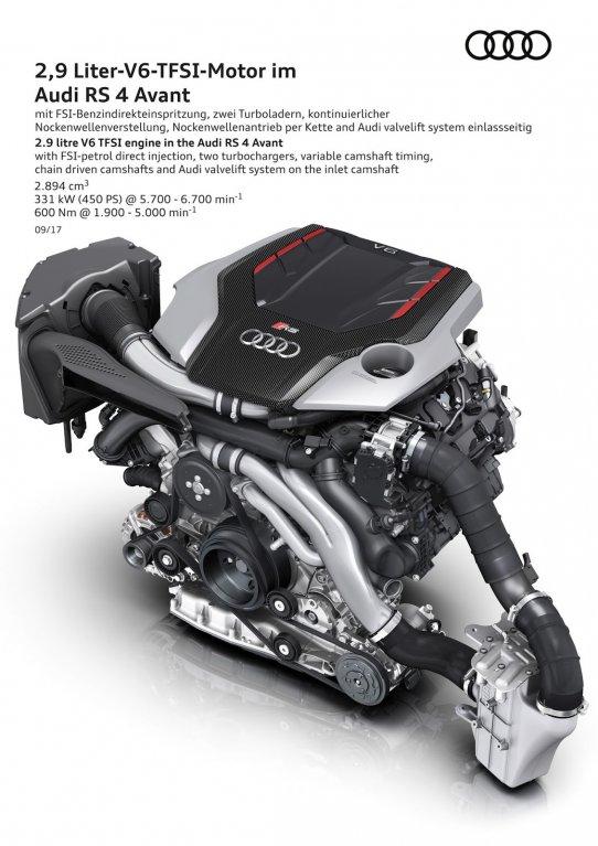 Audi RS4 Avant 30