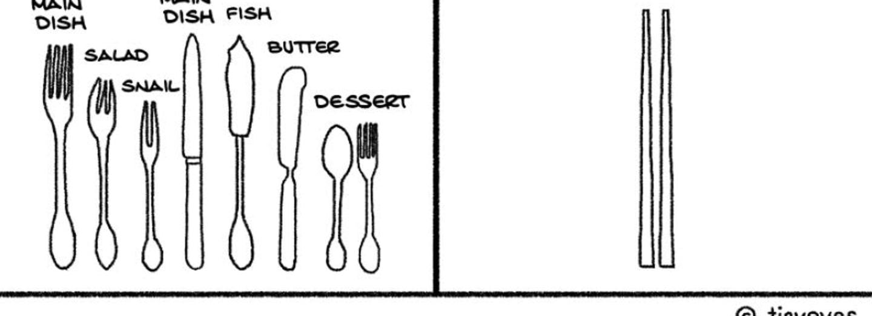 Rozdílné kultury ilustrace 1